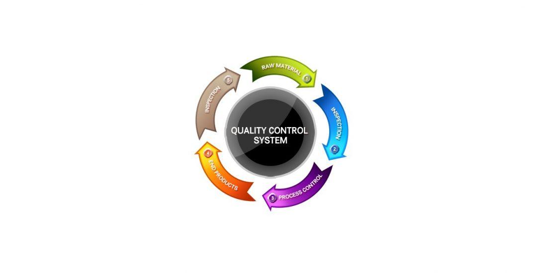 a importancia da qualidade