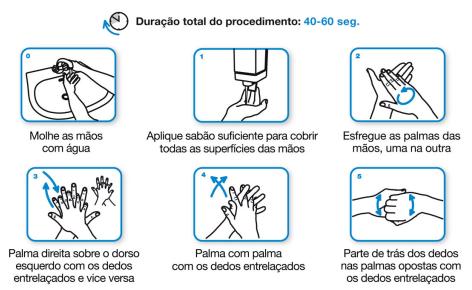 procedimento higienização maos lavar maos agua e sabao