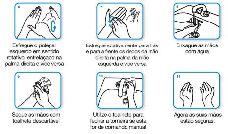procedimento higienização maos lavar maos agua e sabaoo